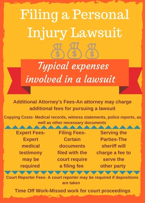Negotiating an Injury Claim VS. Filing A Personal Injury Lawsuit